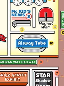 Airway Tube